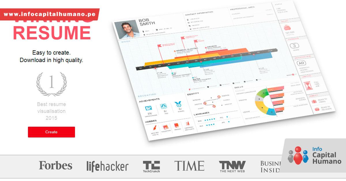 conoce 7 plataformas para crear un cv creativo